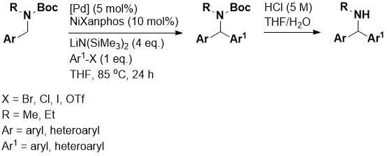BenzylalkylaminesTOC.jpg