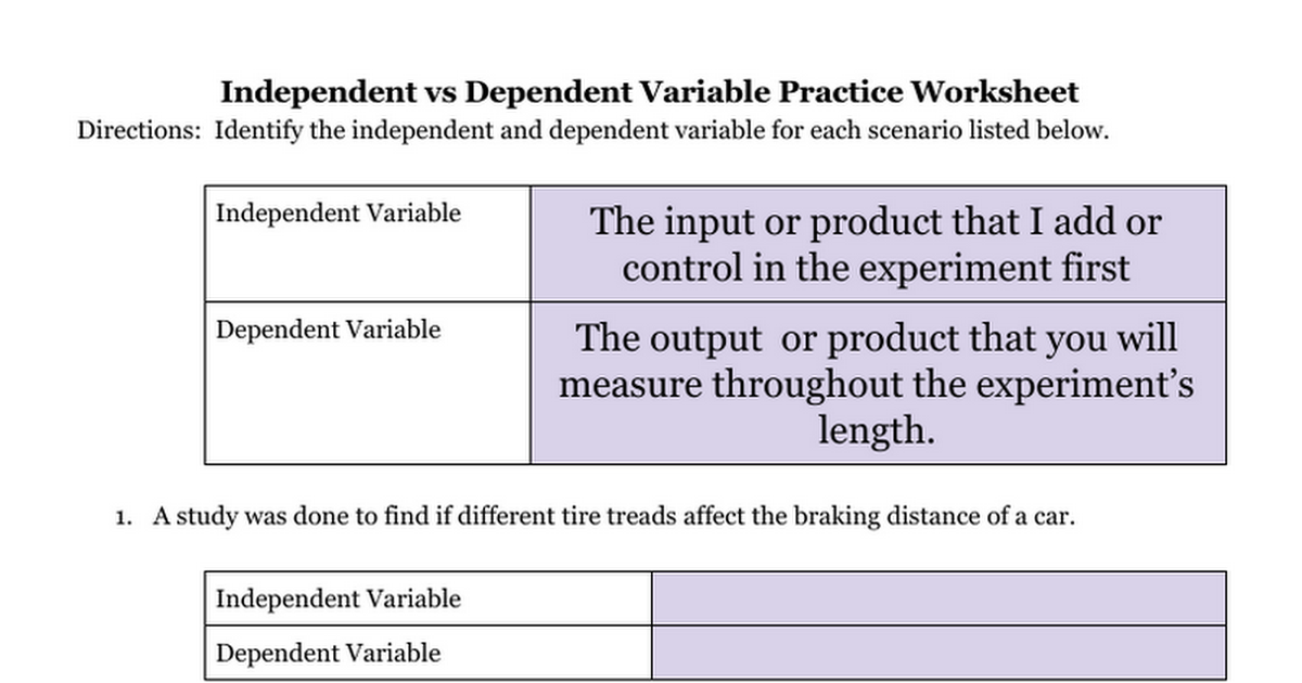 Dependent And Independent Variables Dependent Vs Independent – Independent and Dependent Variables Worksheet