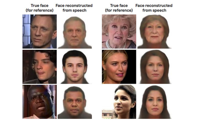 AI Listened to People's Voices. Then It Generated Their Faces.