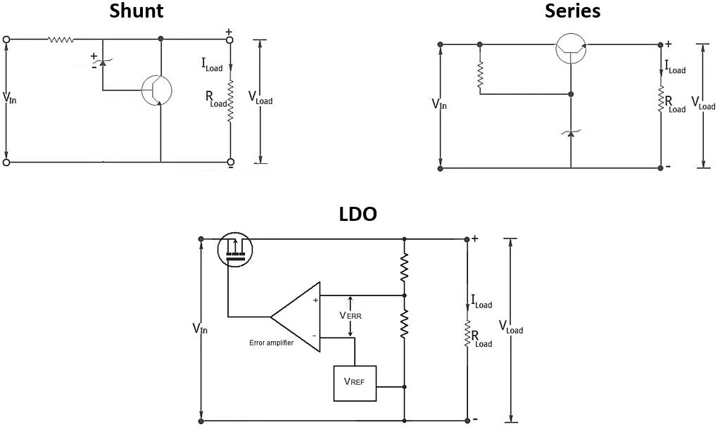 Linear voltage regulator circuit diagrams