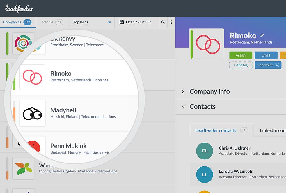 best digital marketing tool for gathering lead intelligence