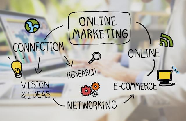 Quy trình triển khai dịch vụ marketing online tại On Digitals rất chuyên nghiệp