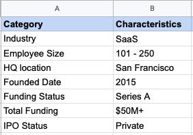 sample ideal customer profile (ICP)