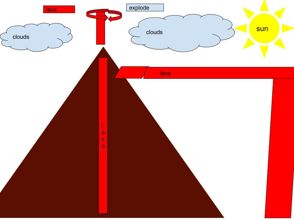 volcano word picture (4).jpg