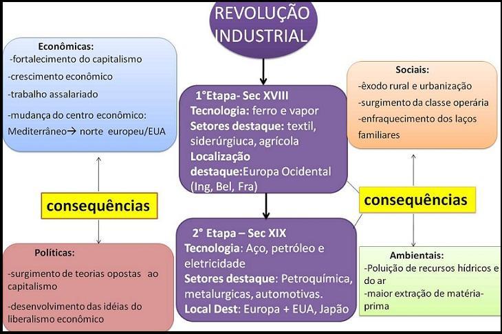 Acts Direito: CIÊNCIAS SOCIAIS - QUESTIONÁRIO - Prof Luiz