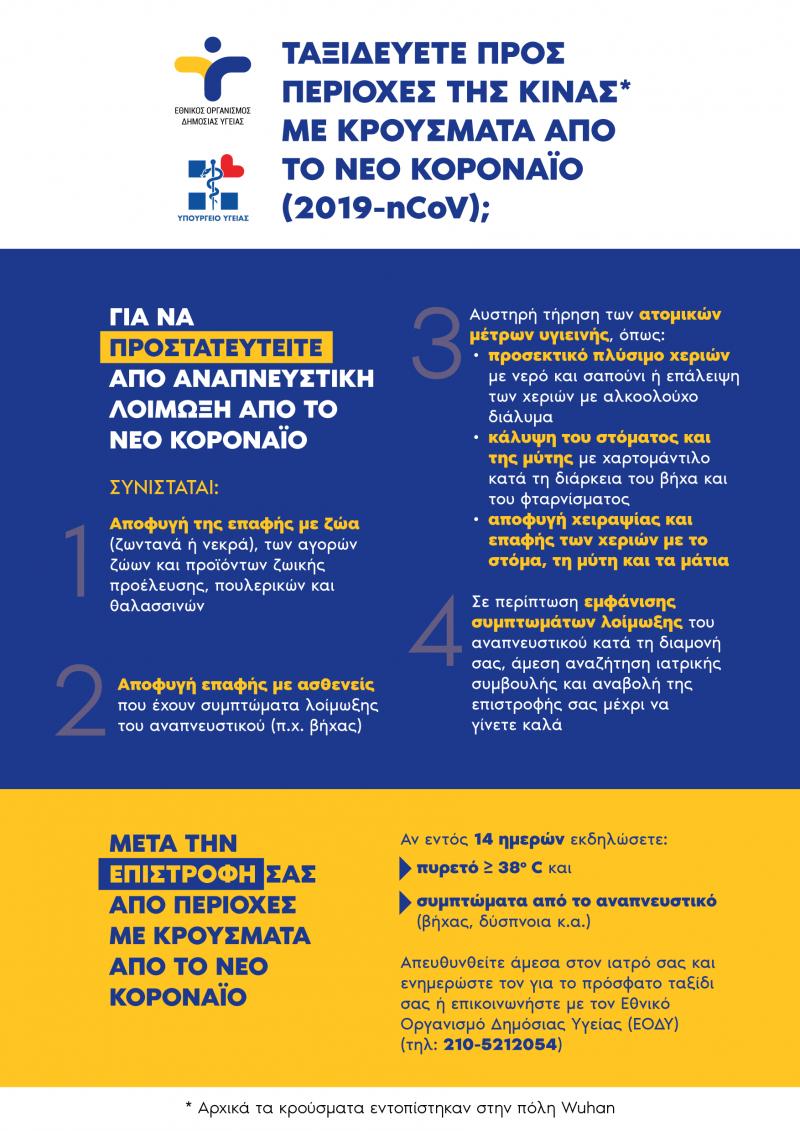 C:\Documents and Settings\koinoniki\Επιφάνεια εργασίας\eody_koronoios_01.png