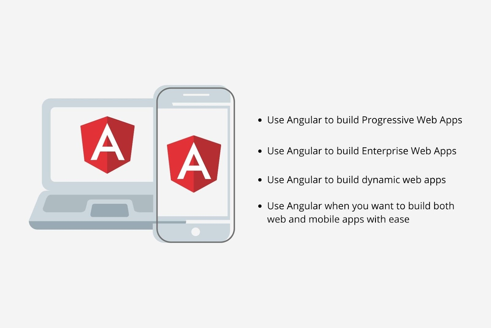Use angular for your project