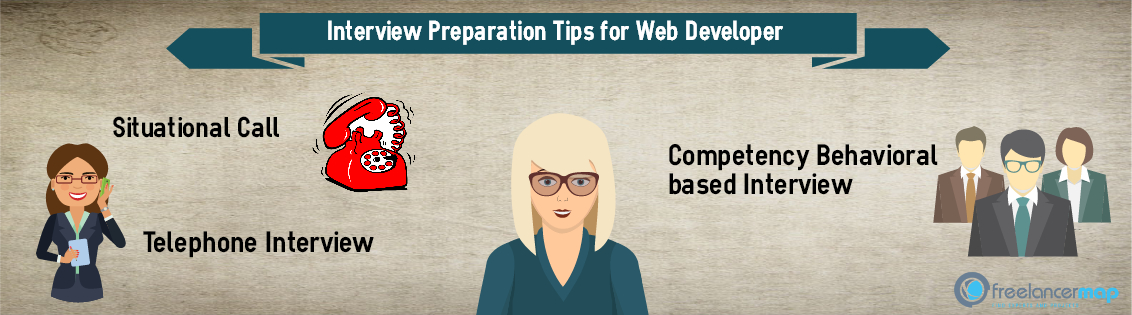 Interview preparation tips for front-end developers - learn what front-end developer interview questions to expect
