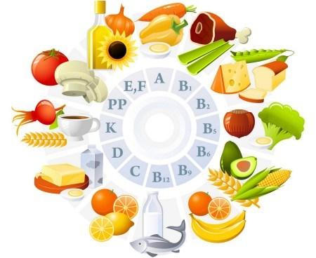 Bổ sung thực phẩm dinh dưỡng cho người bệnh