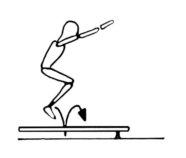 Schlots:Users:monikaschloder:Desktop:Final:Jpgs APDX E Illustration:Apparatus:Gym BenchSingle:Ex1 BenchJump.jpg