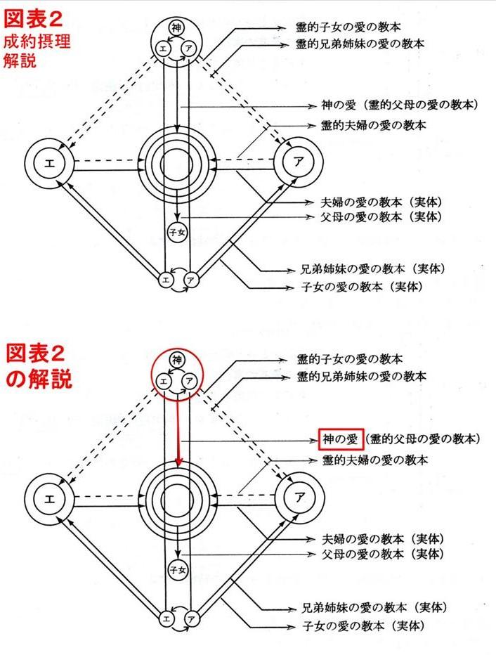 2 도표,해설.jpg