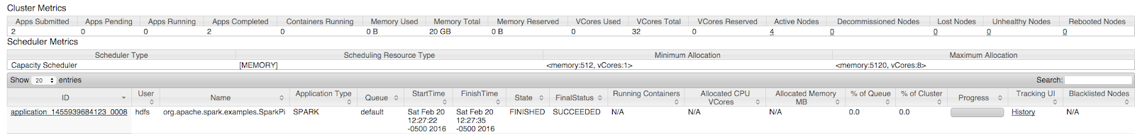 5 Steps to get started running Spark on YARN with a Hadoop Cluster