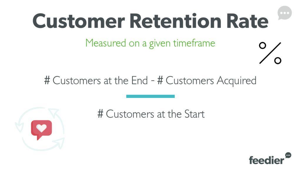 customer-retention-rate.001-1024x576.jpeg