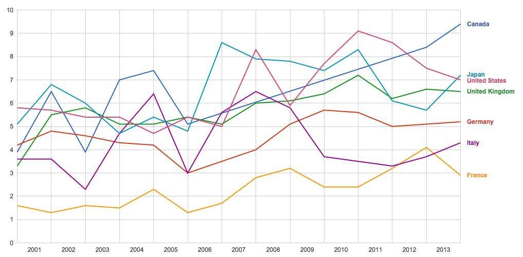 Screen%20Shot%202015-11-18%20at%2010.04.49%20AM.png