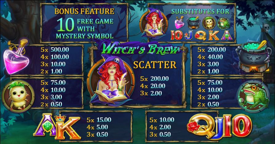 Witch's Brew Joker Gaming