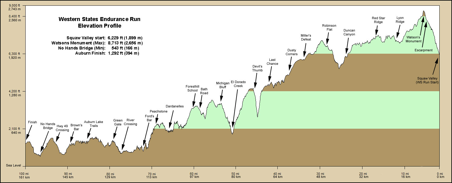 WSER Course Profile.jpg