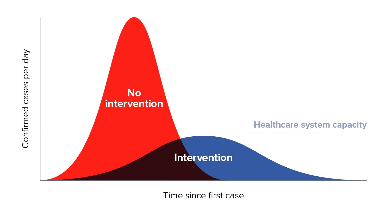 coronavirus-curve-chart-2-02.png