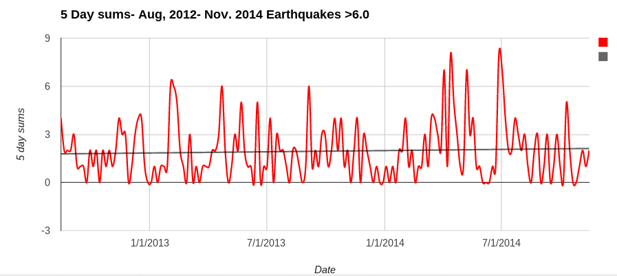 earthquake 1214 5 day.png