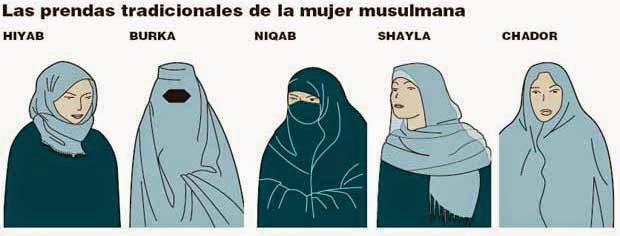 velo islámico
