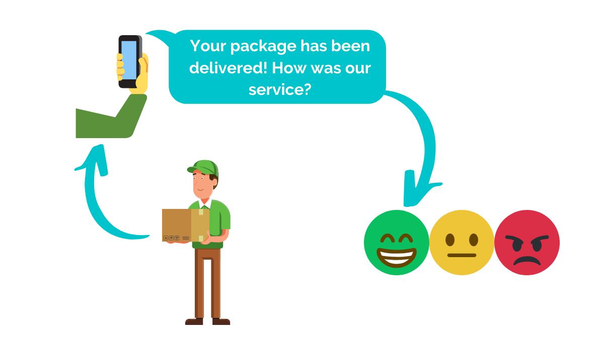 SMS response