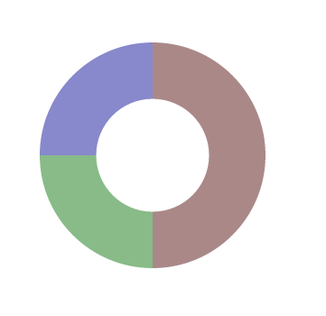 Pie and Donut Charts in D3 js | School of Data - Evidence is