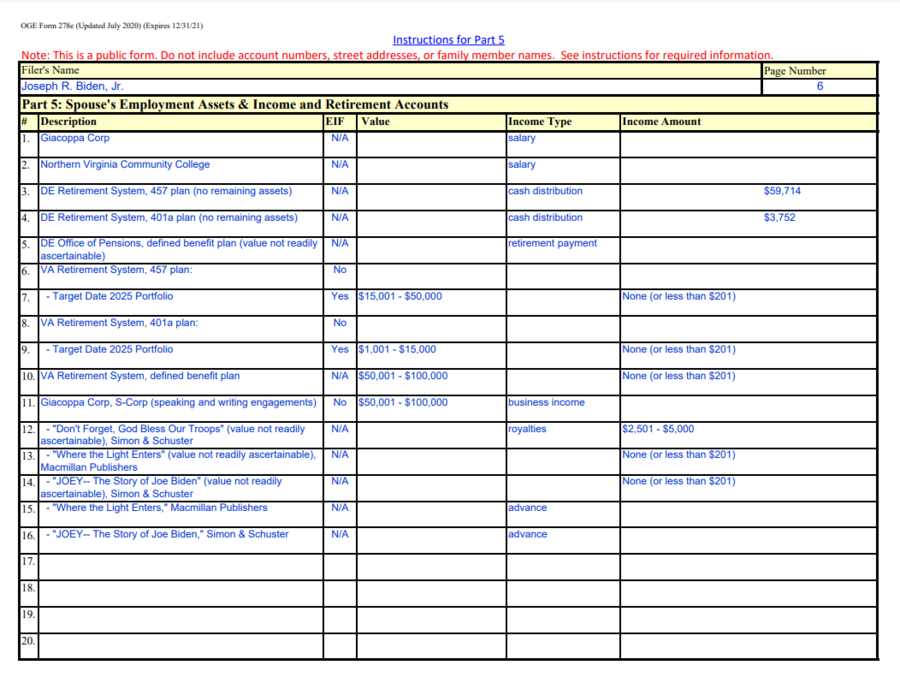 page 6 biden financial report.PNG