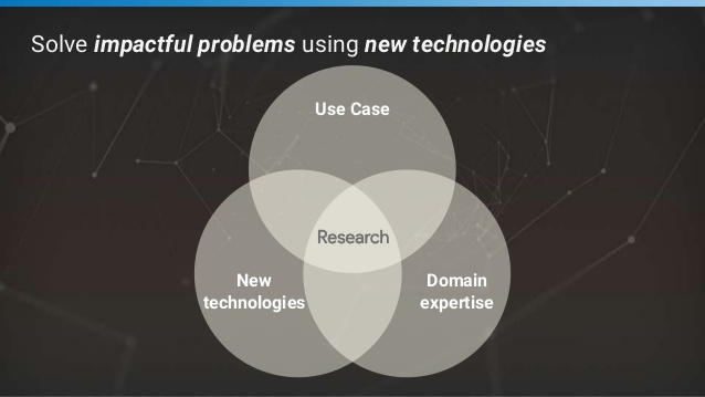 Solve impactful problems using new technologies graph