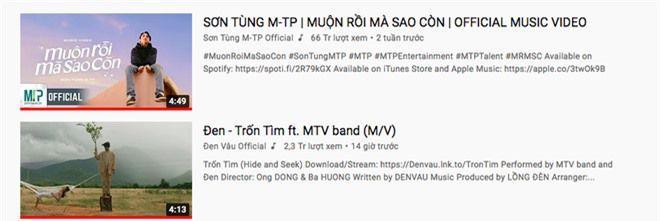 Đen Vâu vừa ra MV đã lăm le soán ngôi Sơn Tùng M-TP trên top trending,  thắng thế tại BXH HOT14 - Hitvn