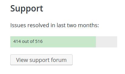 yoast seo plugin support