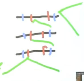 triple stack2.png
