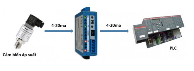 Bộ lọc nhiễu tín hiệu 4-20mA