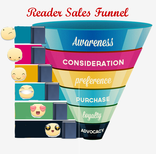customer_sale_funnel.png