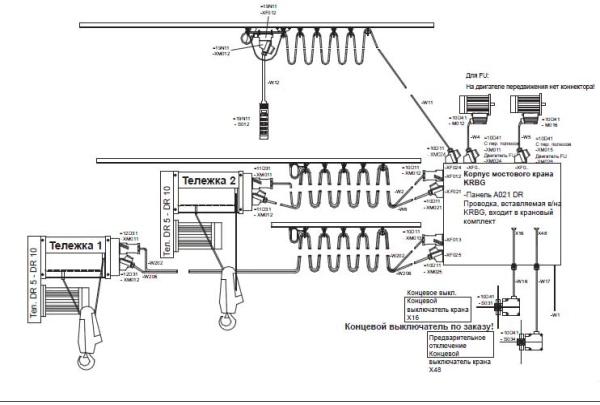 электросистема крановая