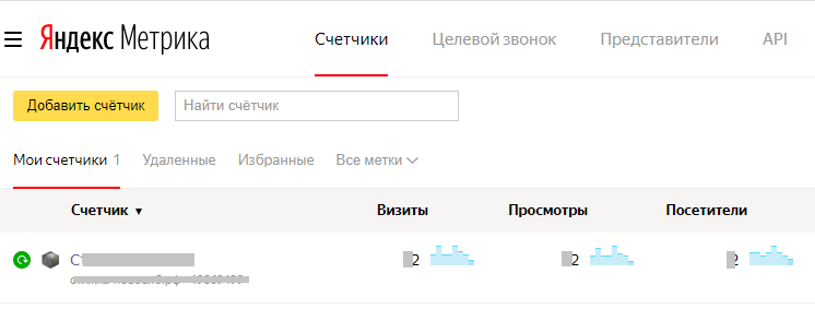 Как добавить гостевой доступ в Яндекс.Метрике