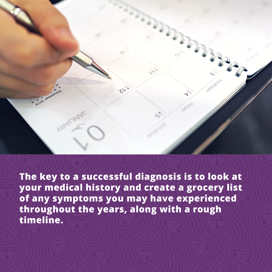 The key to a successful diagnosis of an autoimmune disease  is to look at your medical history and create a grocery list of any symptoms you may have experienced throughout the years, along with a rough timeline.