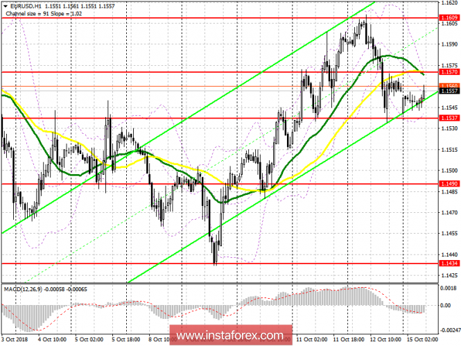 EUR / USD: plan for the European session on October 15. The euro buyers urgently need to return to the market