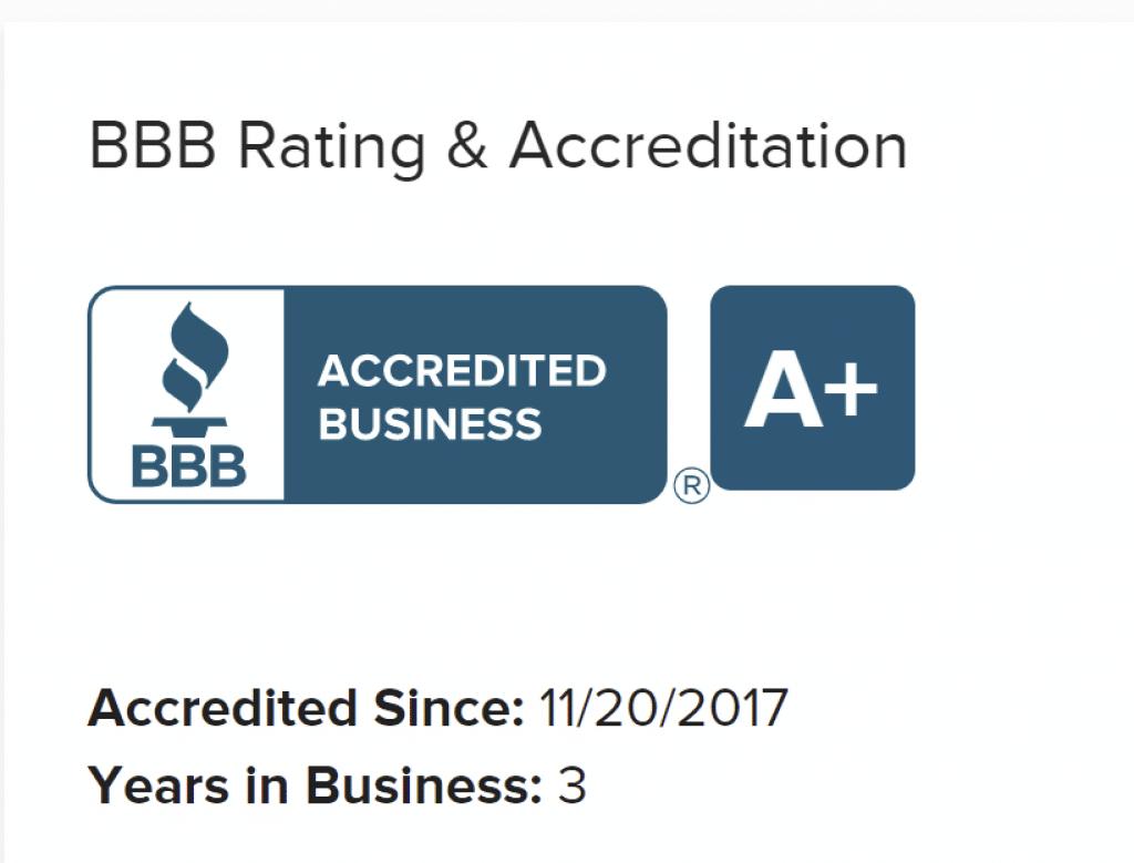 JFQ lending BBB