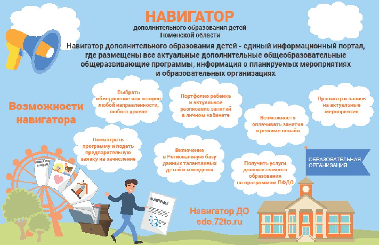 Навигатор дополнительного образования детей Тюменской области