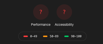 Image of performance and accessibility results