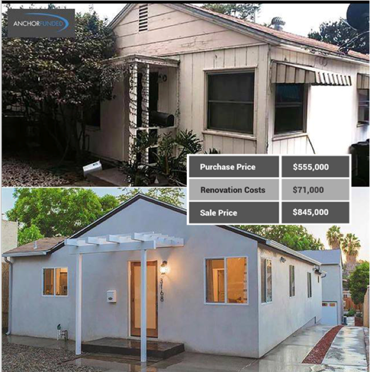 From Flop to Flipped: Real Estate Investors Transform Ugly Houses with  Fix-And-Flip Loans from Anchor Loans