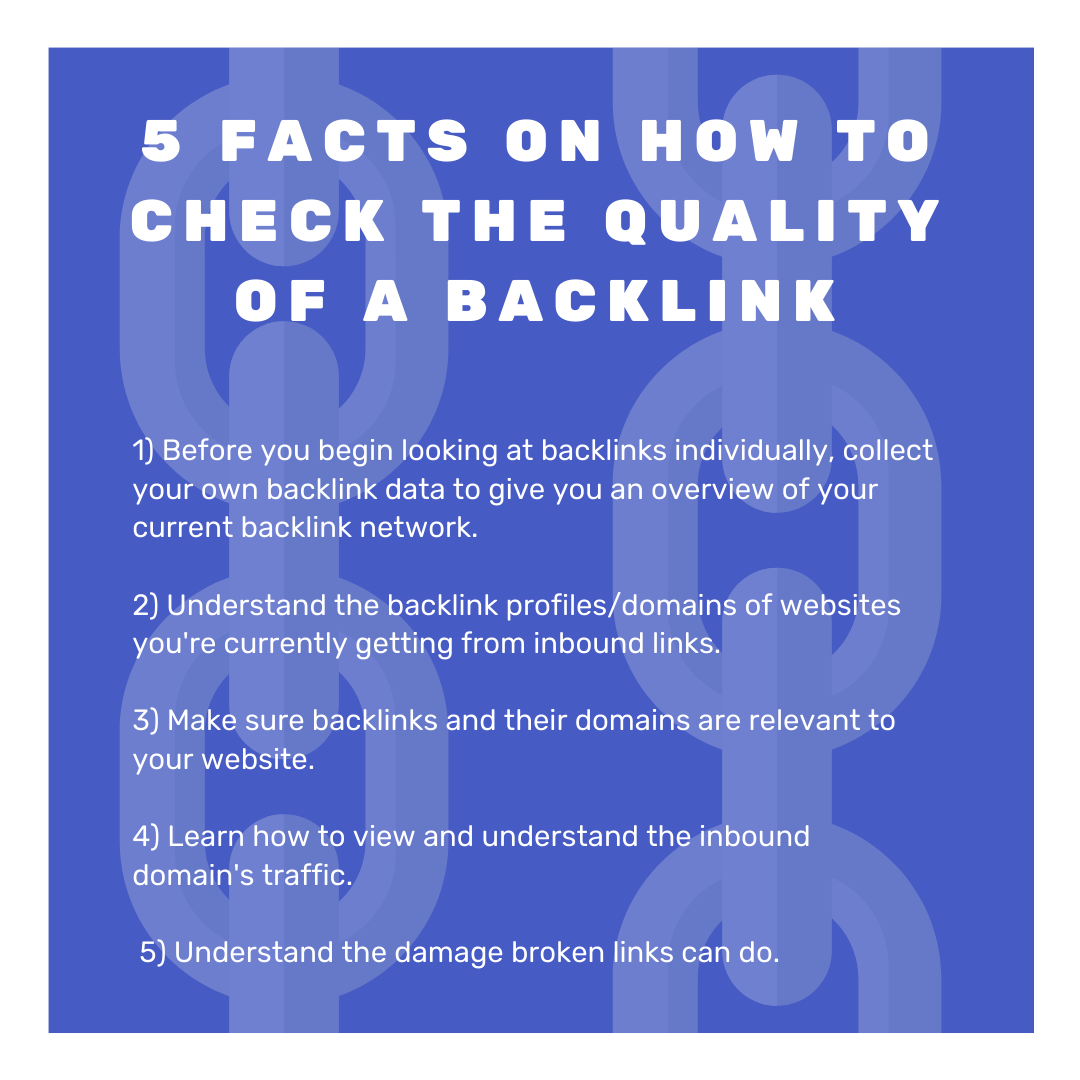 This post contains five facts written above link chains. The facts are:1) Before you begin looking at backlinks individually, collect your own backlink data to give you an overview of your current backlink network.2) Understand the backlink profiles/domains of websites you're currently getting from inbound links.3) Make sure backlinks and their domains are relevant to your website.4) Learn how to view and understand the inbound domain's traffic.5) Understand the damage broken links can do.