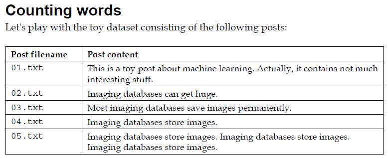 Tips for data science interviews? | Tech Job 123