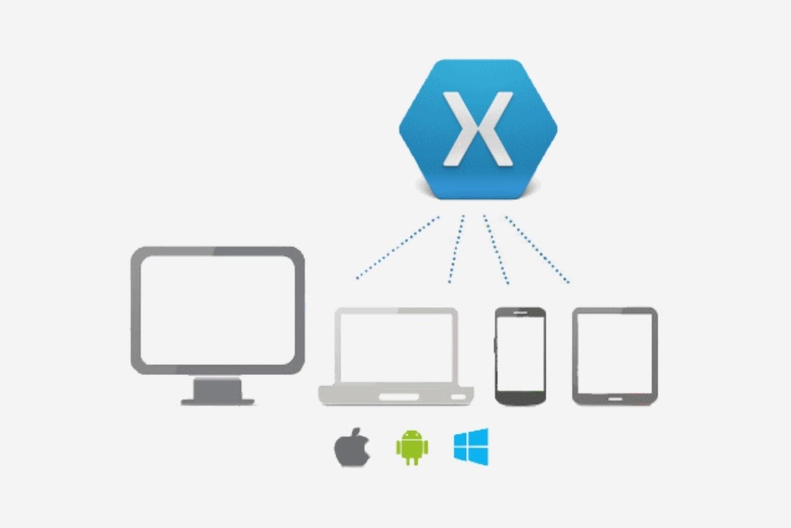 xamarin cross-platform app frameworks