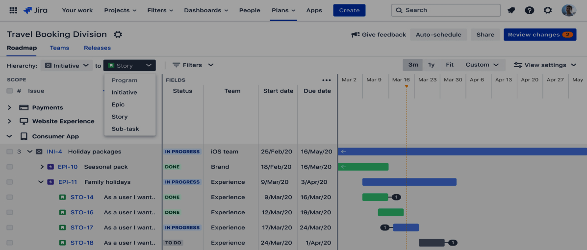 Advanced roadmap hierarchy screenshot