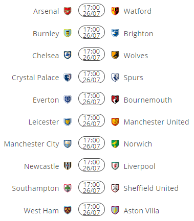 Weekly Monster Preview EPL GW38 Odds