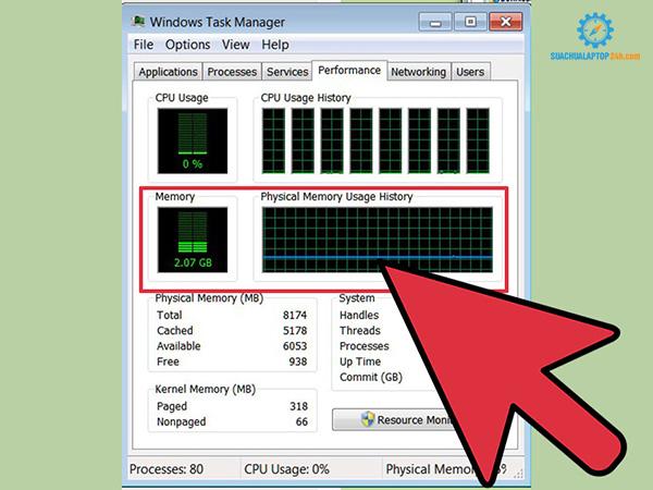 giải phóng RAM laptop