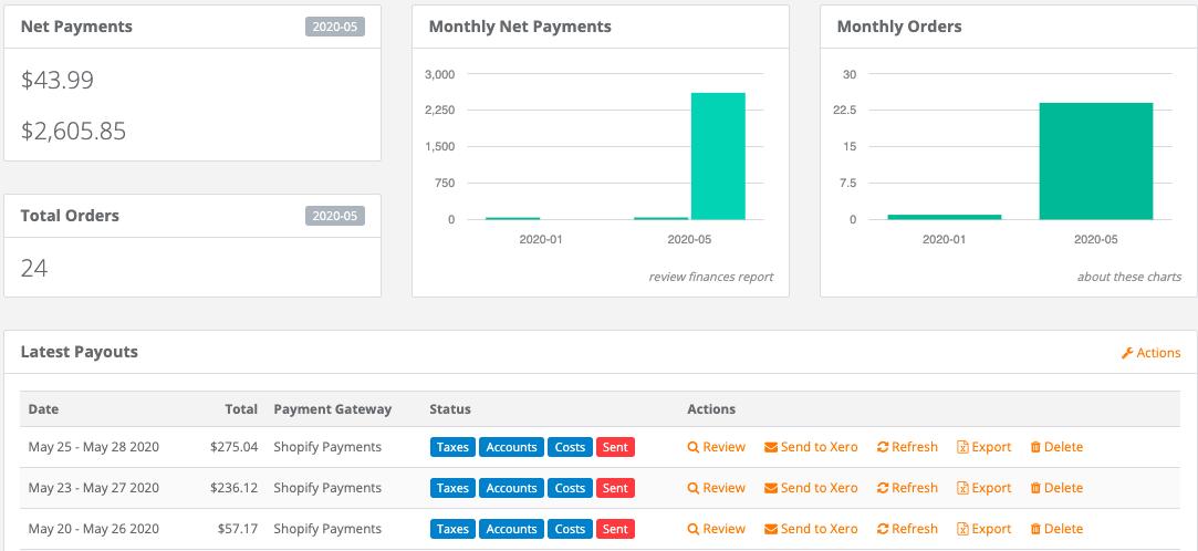 A2X pulls Shopify data