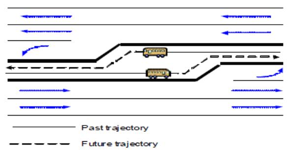 Figure 1 - Modified Concept A