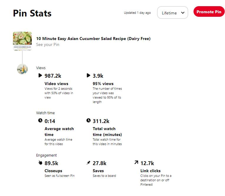 analytics for massive Pinterest traffic