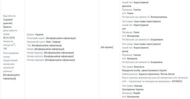 Новопечерські Липки, квартира в центрі Києва за $15 000 та котедж за $18 000: нерухомість суддів ОАСК, який хоче ліквідувати президент 11